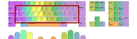 10 finger systhem texte zum ausdrucken kostenlos. 10 Finger Schreiben Texte Zum Ausdrucken Kostenlos