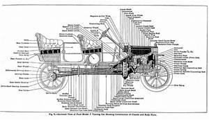 1915 Model T Ford Repair Maintenance Restoration Cd Manual