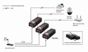 1 100 Fast Ethernet Networks