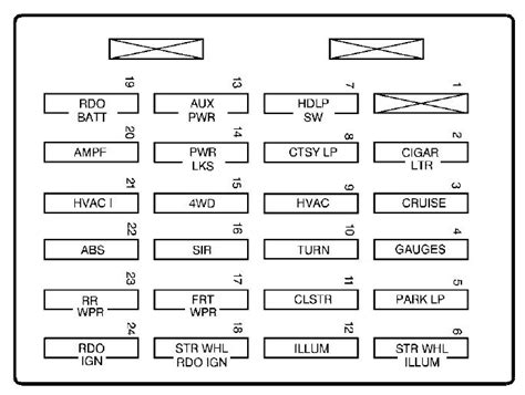 99 Gmc Sonoma Wiring Diagram by 2000 Gmc Sonoma Parts Diagram Pdf Downloaddescargar