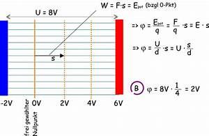 Potential Berechnen Physik : potential im plattenkondensator ~ Themetempest.com Abrechnung