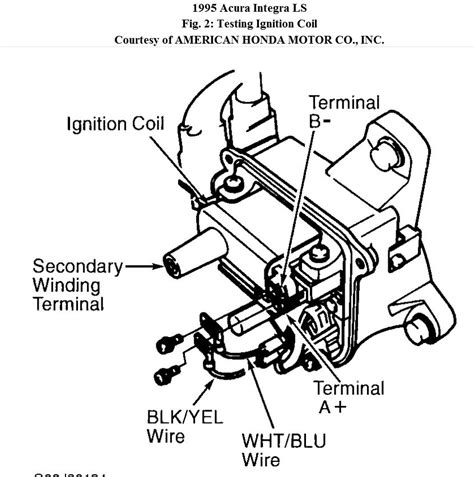 repair voice data communications 1985 buick somerset electronic toll collection how to test the coil in a 1995 chevrolet corvette electric bmw 325i ignition coil diagram