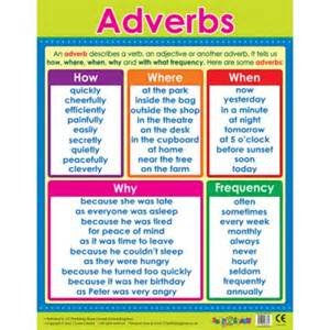 Adverb Chart Examples
