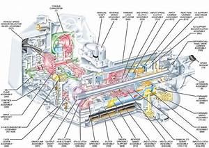 Hydra-matic 4t65-e Transmission Repair Manual