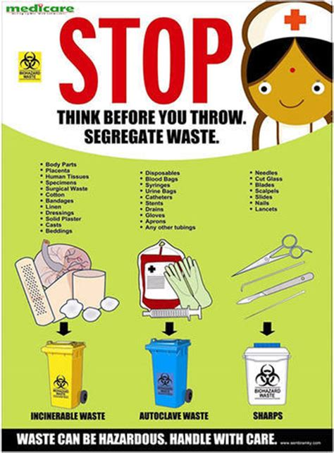 biomedical waste management services  waste management