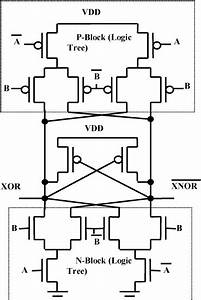The Circuit Topology Of The New Dscl Gate  A 2