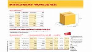Post Paket Maße : paket verschicken kosten und anbieter im vergleich chip ~ A.2002-acura-tl-radio.info Haus und Dekorationen