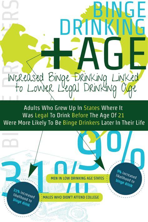 increased binge drinking linked   legal drinking