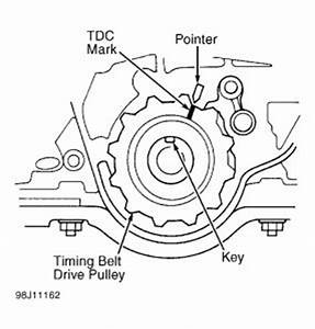 1998 Dodge Neon Timing Belt What s the Chance of the