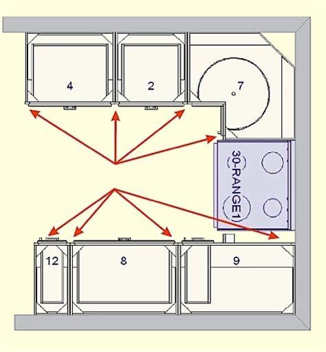 kitchen cabinet levelers kitchen cabinet leveling system 2588