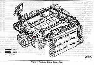 Install North Star Engine Diagram Coolant