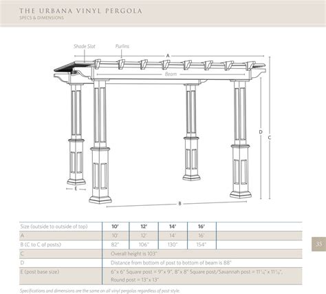 standard pergola measurements top 28 standard pergola measurements pergola post sizes pergola dimensions home renovation