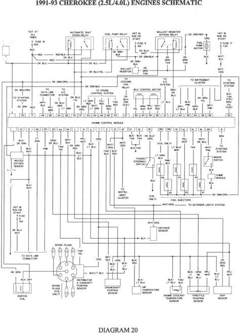 2001 jeep radio wiring diagram autobonches