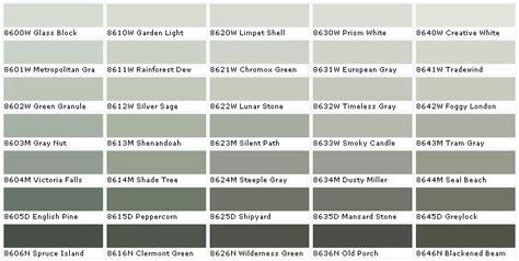 miller paint color wheel millennium paints millennium paint colors millennium