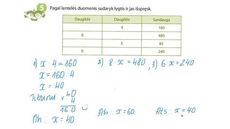 Matematika 3 klasei. Lygtys, daugiklio radimas. - YouTube