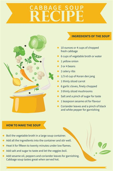 cabbage weight loss soup recipes