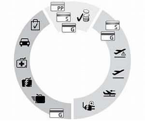 Assurance Location De Voiture : assurance franchise location de voiture mastercard card gold voitures ~ Medecine-chirurgie-esthetiques.com Avis de Voitures