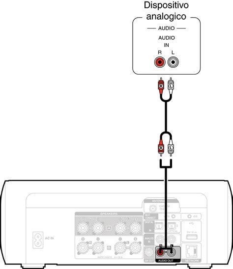 Ingresso Analogico Collegamento Di Un Lificatore M Cr611