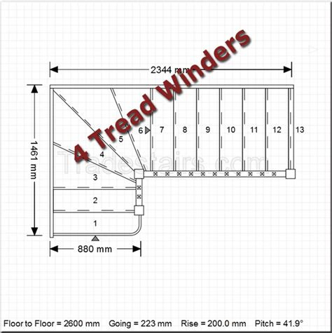 stairplanner  design winder staircases buy  attic renovation attic loft