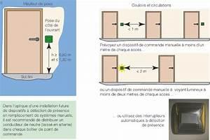Hauteur Prise Plan De Travail : hauteur prise plan de travail cuisine farqna ~ Premium-room.com Idées de Décoration