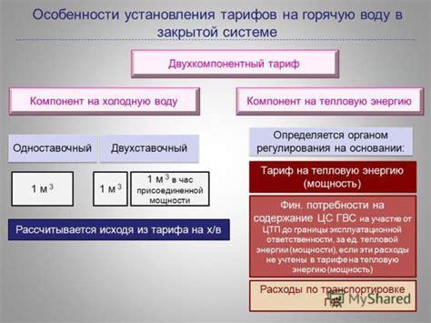 Изолированные стояки гвс диалог специалистов авок . форум
