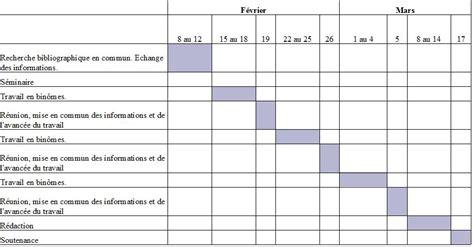 bureau com calendrier prévisionnel bei ere 2009 2010