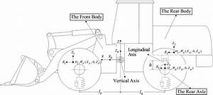 Structure Diagram Of An Articulated Steering Wheel Loader