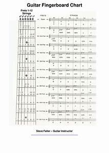 Guitar Fingerboard Chart Printable Pdf Download