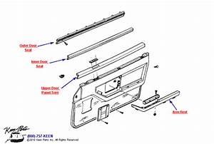 1953-2019 Corvette Door Panel Parts