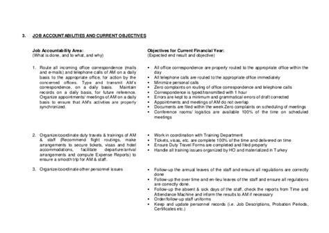 Administrative Coordinator Description Sle by Description Administrative Coordinator