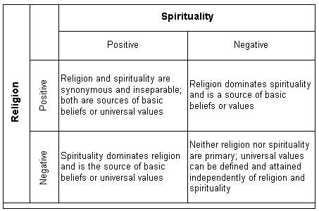 all worksheets 187 spirituality and recovery worksheets