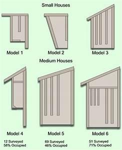 Build your own bat house for Diy bat house plans pdf