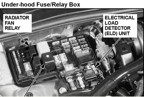 1999 Acura Cl V6 Fuse Box by Pour 1999 Cl 3 0 Has A Check Engine Code Of P1297 Eld