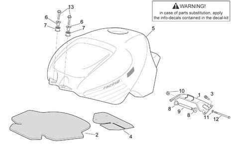 Aprilia Tuono Wiring Diagram Fuse Box Auto