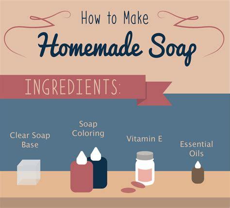 homemade soap diyideacentercom