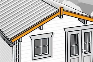 Gartenhaus Dach Blech : gartenhausdach decken mit blech anleitung von hornbach ~ Watch28wear.com Haus und Dekorationen