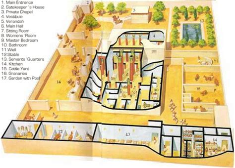 and house plans villa 2009 floor plan of ancient villa