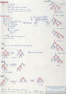 Binary Search Tree Algorithm