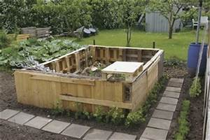 Hochbeet Bauen Aus Paletten : ein kompost hochbeet abfallprodukt ernte ~ Orissabook.com Haus und Dekorationen