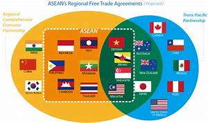 Outlook on ASEAN Investment 2015 - ASEAN Business News