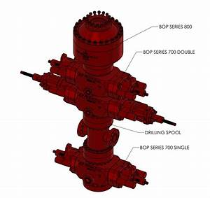 Blowout Preventer Products