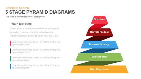 5 stage pyramid diagrams powerpoint and keynote template slidebazaar