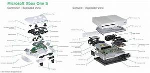 Microsoft Xbox One S Teardown Impresses  U00ab Hugh U0026 39 S News