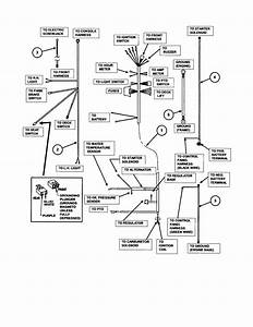 Wiring  Gas Only  Diagram  U0026 Parts List For Model Zf2300gku Snapper