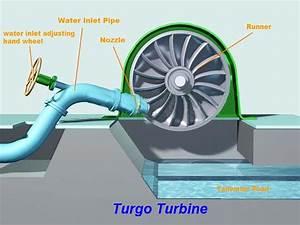 Impulse Turbine Nozzle Turbine Turbine