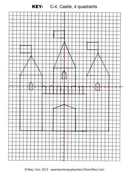 coordinate grid pictures     quadrants  mary