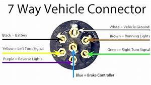 Trailer Plug Wiring Diagram Round