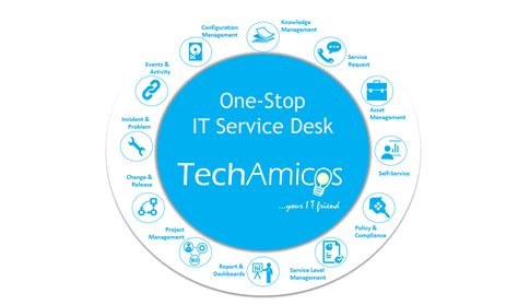 lipscomb it help desk it service desk techamicos