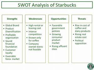 Google Sheet Chart Image Result For Starbucks Swot 2016 Swot Analysis