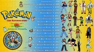 pokemon ash pokemon list images